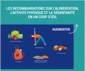 Les-recommandations-sur-l-alimentation-l-activite-physique-et-la-sedentarite-en-un-coup-d-oeil - roseup association - face aux cancers osons la vie
