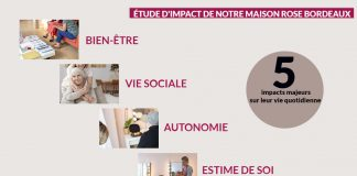 ETUDE-IMPACT-maison-rose-roseup-association