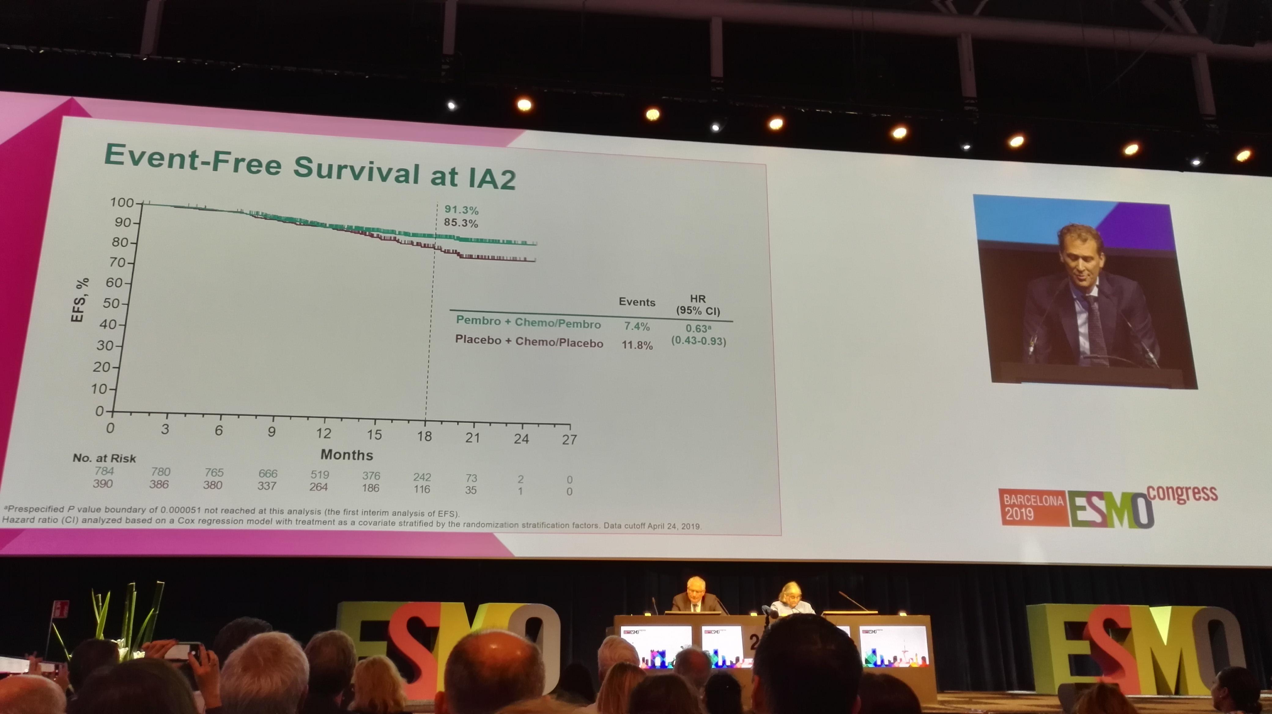 Le Pr Schmid présente les résultats de l'étude KEYNOTE au congrès de l'ESMO - roseup association face aux cancers osons la vie