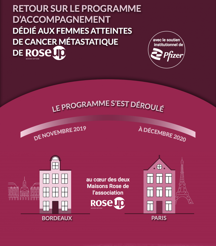 retour-programme-cancer-metastatique-rose-up-maisonsrose-pfizer