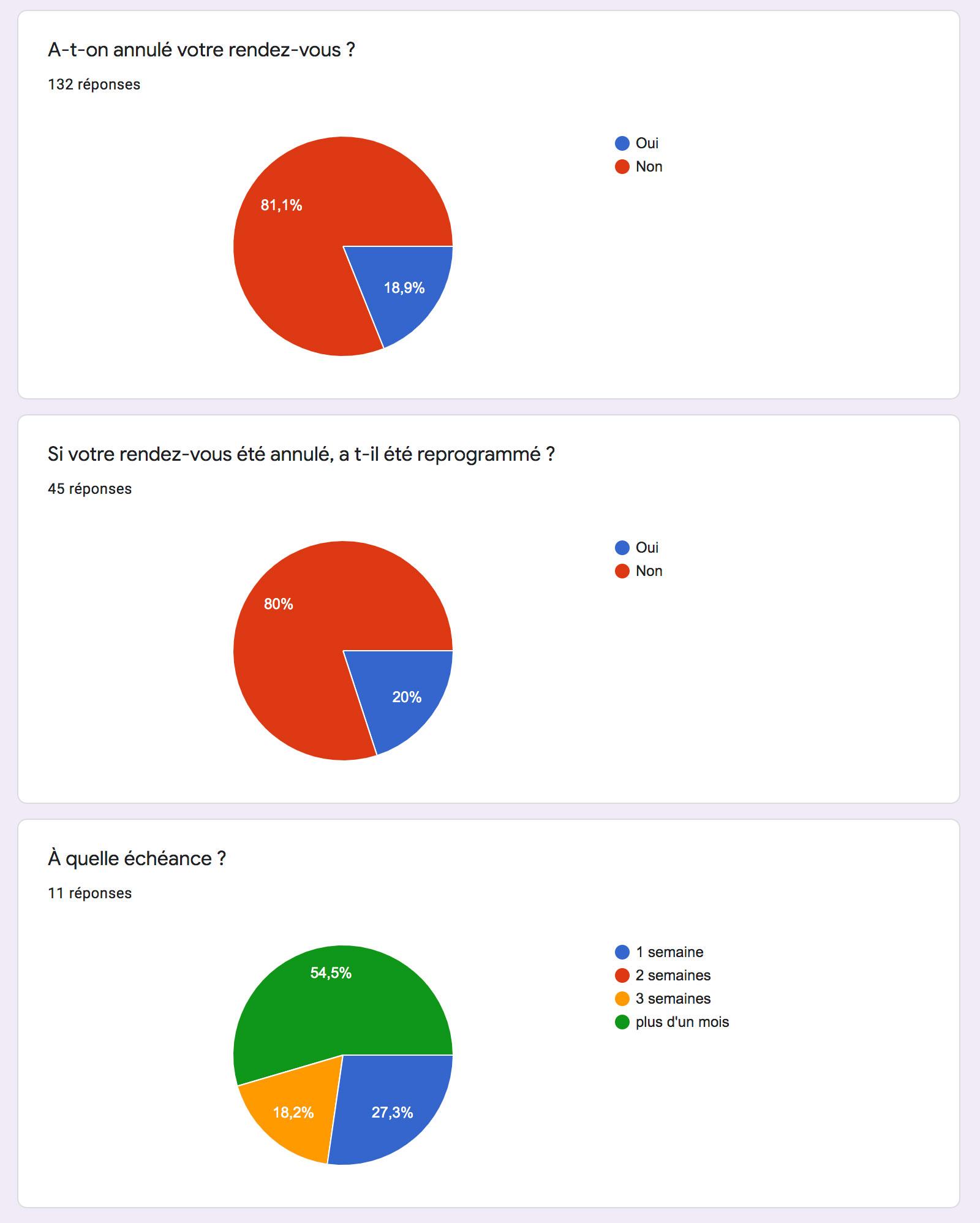 sondage-rose-up-association-cancer-vaccination-covid-2021-02